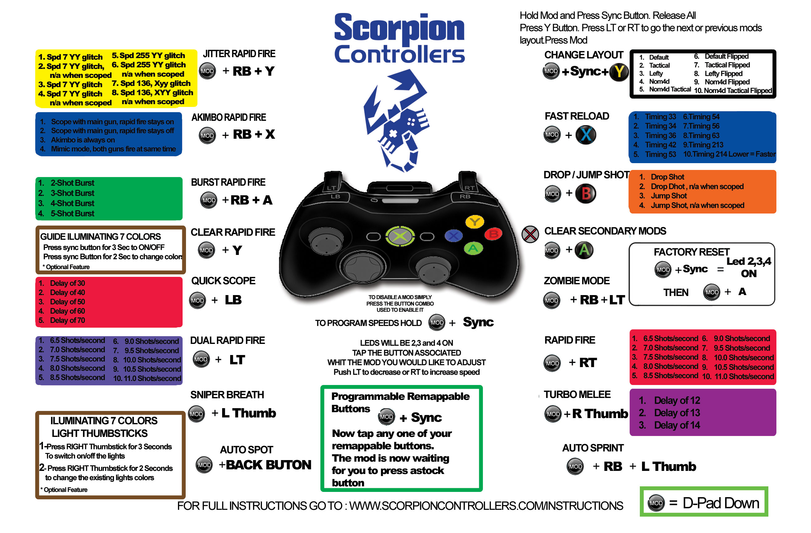 xbox controller manual  xbox  free engine image for user manual download Xbox 360 Setup Manual Original Xbox Manual PDF